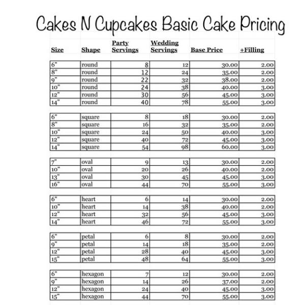 cake pricing sheet sample