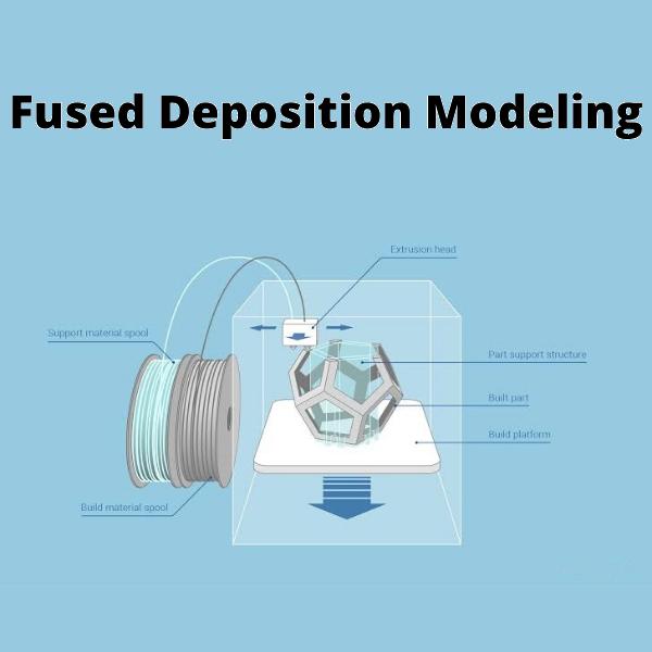FUSE DEPOSITION MODELLING