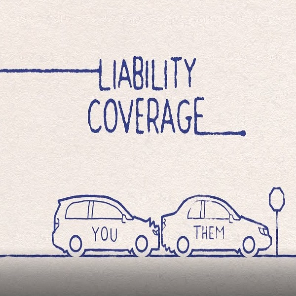 Liability insurance | Bulb And Key