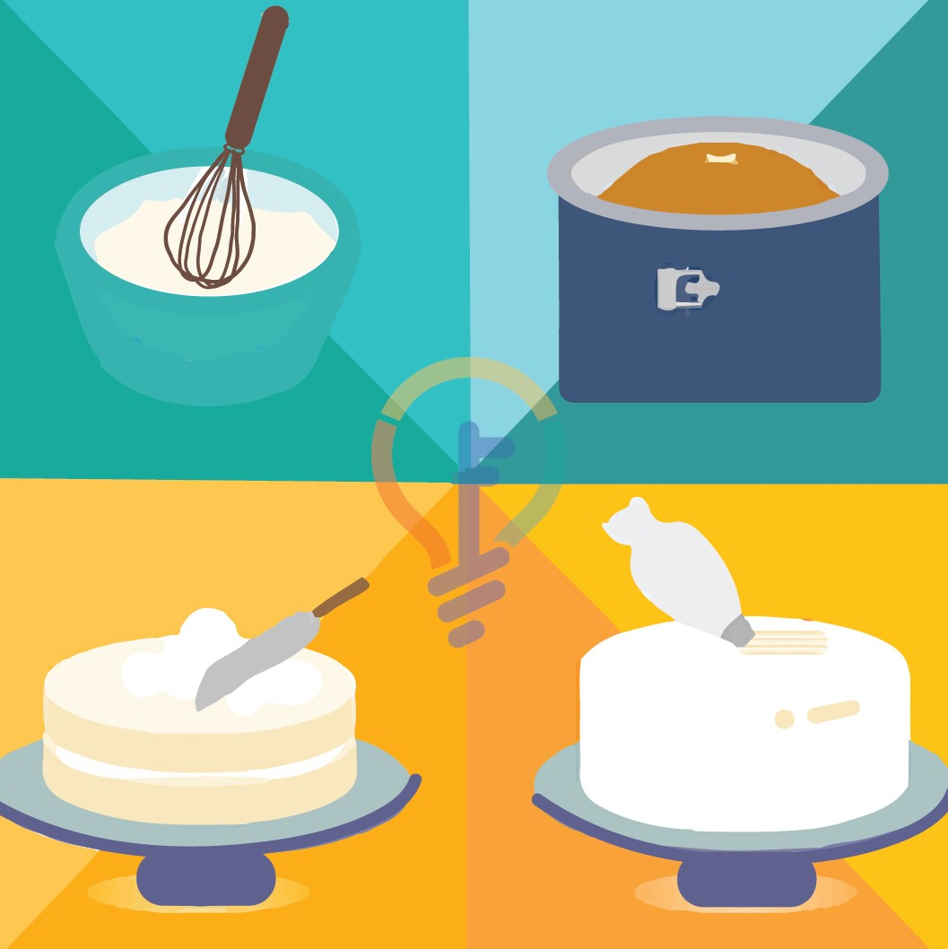 Different Types Of Cake Baking Methods
