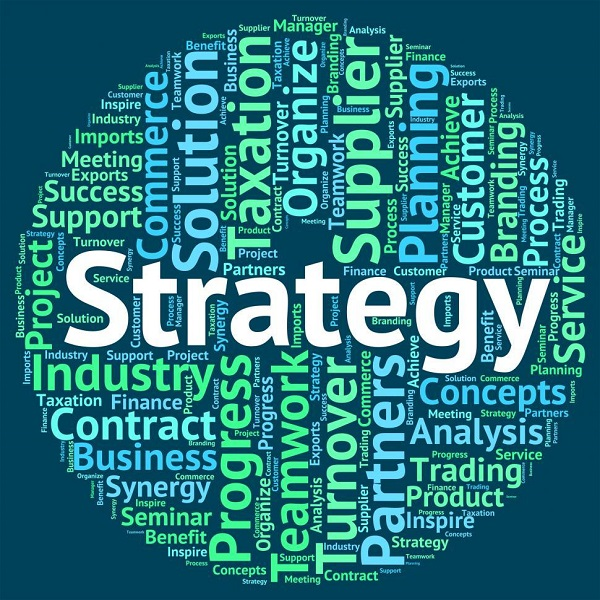 effective marketing strategies for business
