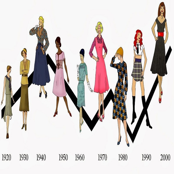 FASHION EVOLUTION OVER THE YEARS: