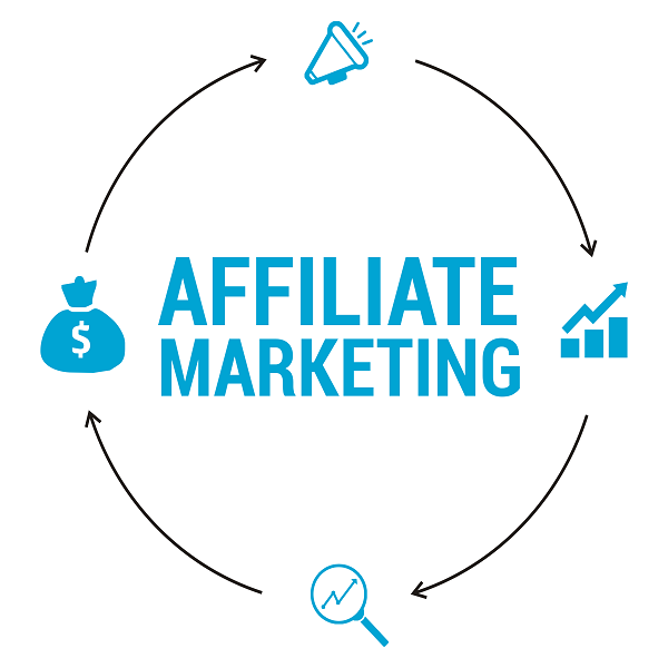Affiliate Marketing | Bulb And Key
