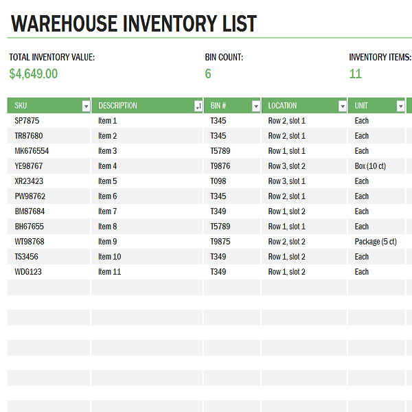 Keeping track of the stock or inventory