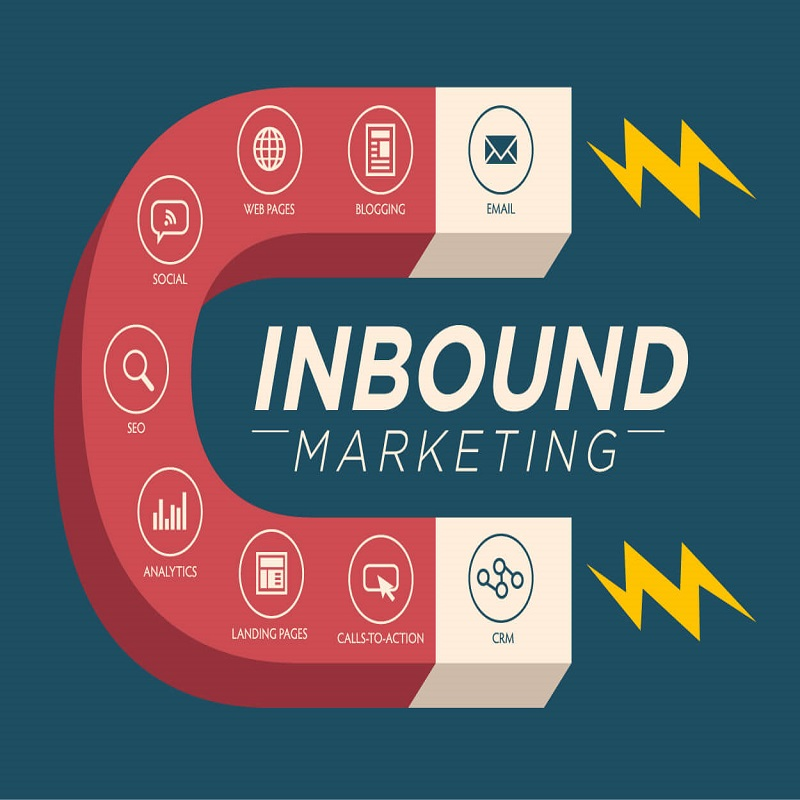 How Inbound Marketing Can Benefit Your Business Feature | bulb and key