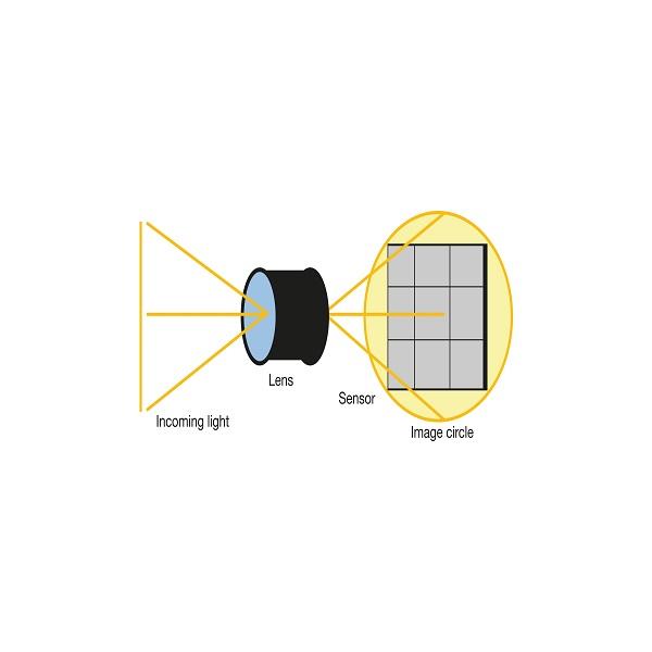 Lens and sensor