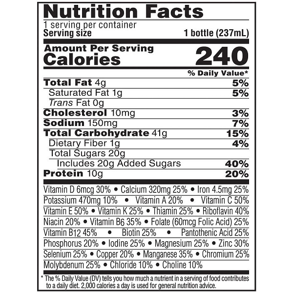 Nutritional Information on your product.