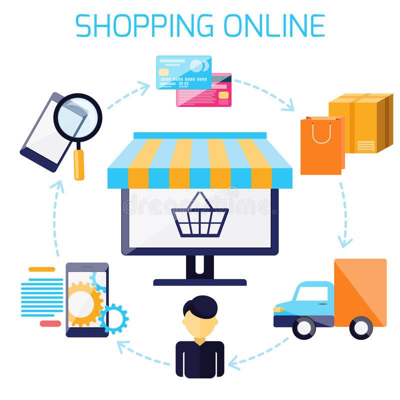 Guide to Start an Online Retail Business