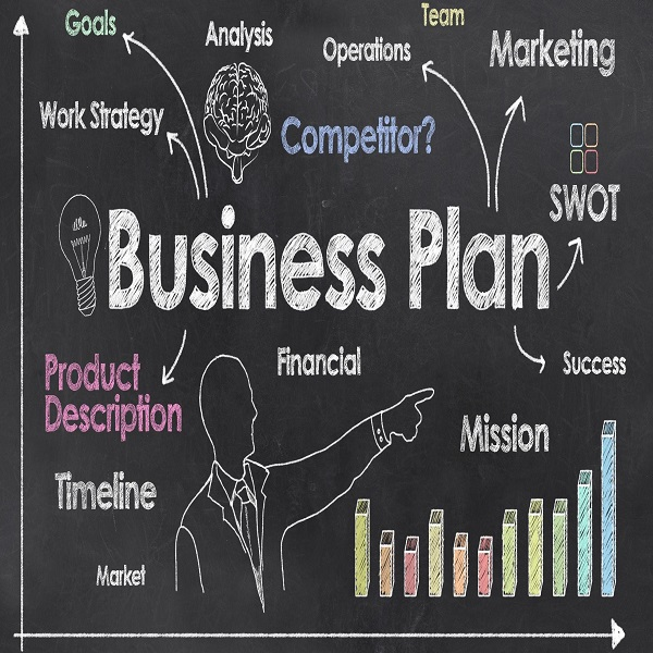 Create a Compelling Business Plan