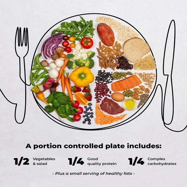 Controlled Portions