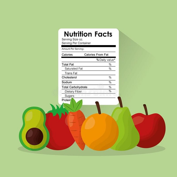 Nutrition Labelling for fresh fruits and vegetables