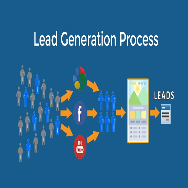 Lead Generation Process Overview