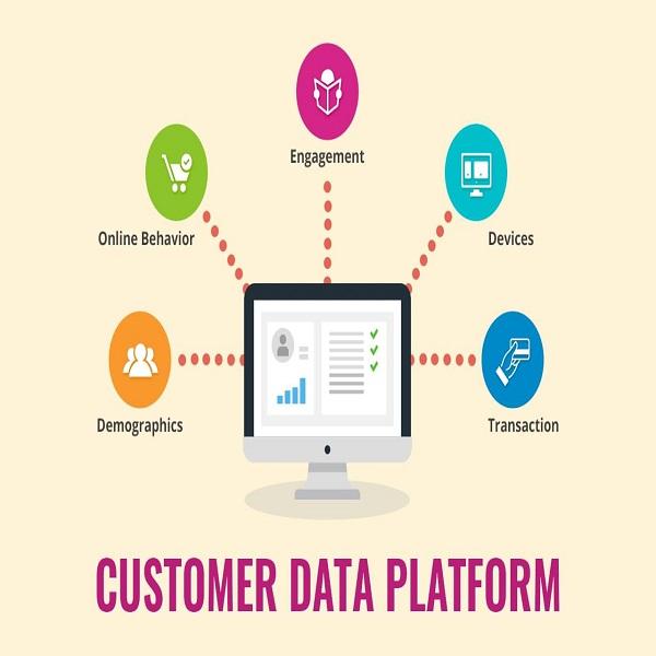customer data.
